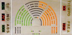 Votación en el Congreso