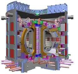 Esquema del reactor ITER