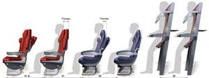 Evolución desde los asientos convencionales hasta las propuesta de asientos verticales de Airbus. (Imagen: The New York Times)