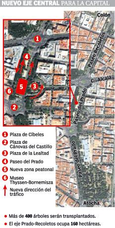 El nuevo eje de la capital (Marta García).