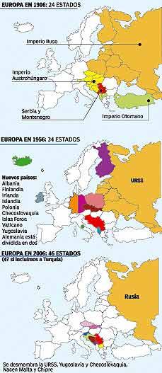 Evoluci�n del mapa de Europa desde 1906 hasta 2006