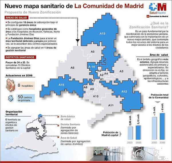 Nuevo mapa sanitario de la Comunidad de Madrid