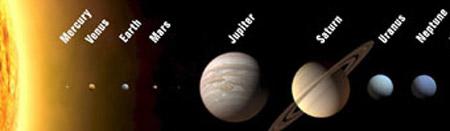 Sistema Solar sin Plutón