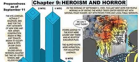 Capítulo 9 del cómic, en el que el World Trade Center aparece ya en llamas.