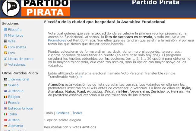 El 'Partido Pirata' en España