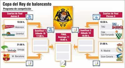 Cuadro y horarios de la Copa del Rey