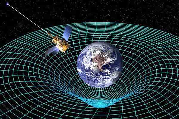 Representación del experimento de Einstein