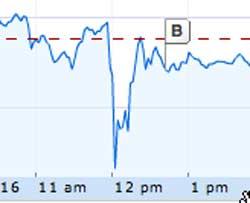 Caída de las acciones de Apple. (TechCrunch)