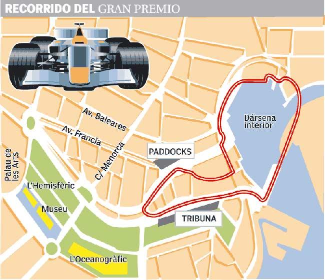 Plano del circuito del G. P de Valencia