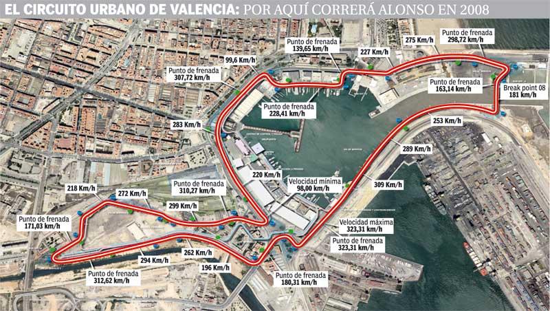 Circuito Urbano De Valencia : Valencia estrena su circuito de f con el visto bueno