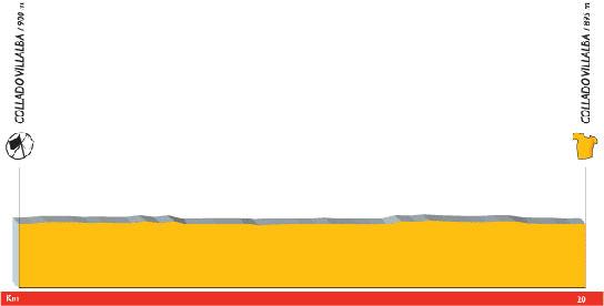 Vigésima etapa de la Vuelta 2007.