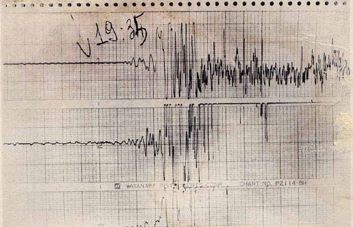 Lectura sismográfica.