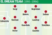 Dream Team (1991-1994)