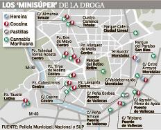 <p>Venta de droga en Madrid</p>