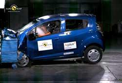 <p>Tests EuroNCAP</p>