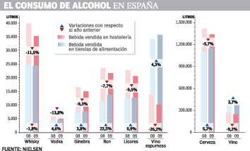 La ayuda narcológica a la embriaguez alcohólica