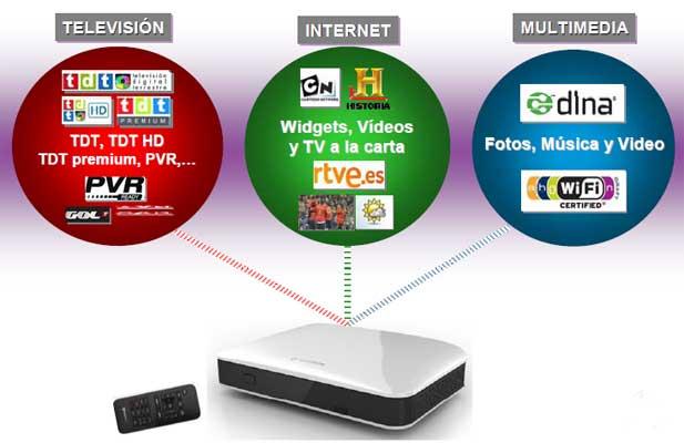 '20minutos.es' también podrá consultarse a través de la nueva Internet TV