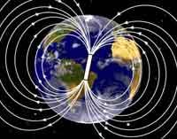 <p>Campos magnéticos de la Tierra.</p>