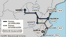 <p>Trazado del AVE Madrid-Levante.</p>