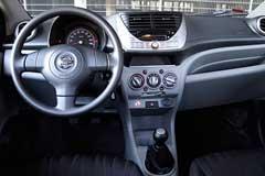 Chevrolet Spark vs Nissan Pixo