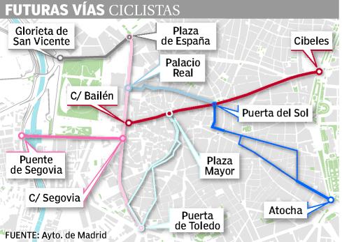 <p>Futuras vías ciclistas de Madrid.</p>