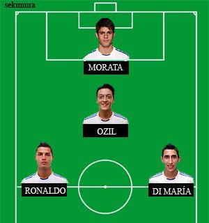 <p>Morata</p>