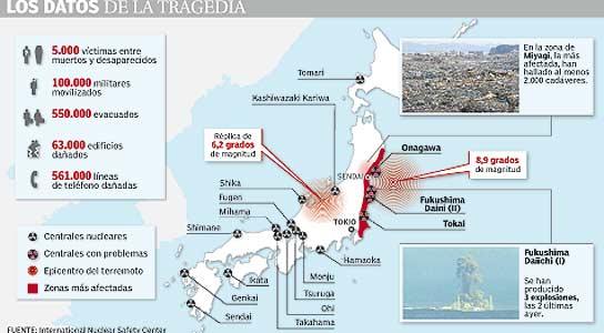 Los datos de la tragedia en Japón.