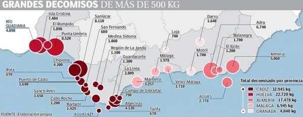 Decomisos de hachís en Andalucía.