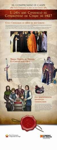El Gobierno de Aragón lleva a Jaca la exposición 'Cinco caballeros en busca de una corona'