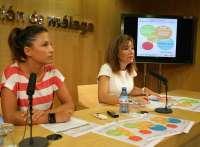 El número de atenciones de la Diputación a víctimas de violencia de género crece un 10% en dos años