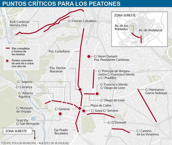 Mapa de puntos negros para los peatones en Madrid
