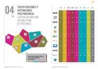 Las certificaciones de calidad aumentaron un 7,3% en Andalucía, hasta alcanzar las 2.033 distinciones