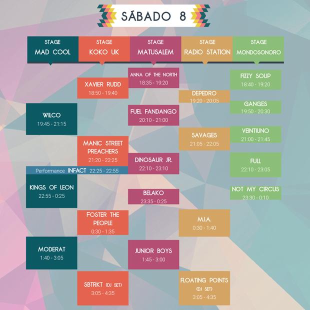 Horarios del mad cool festival 2017 for La caja sucursales horarios