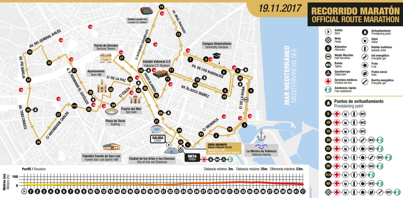 Maratón València Trinidad Alfonso