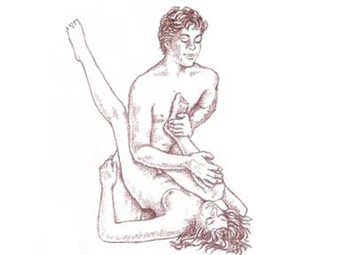 La postura del muelle