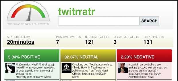 Dos herramientas para saber qué tipo de opinión generan los 'tweets'