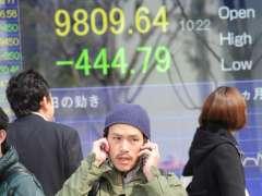 El Nikkei cae un 2,31% hasta los 15.713,39 puntos