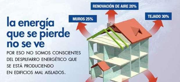 consumo energético Eficiencia energética