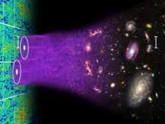 Mapa en 3D del Universo