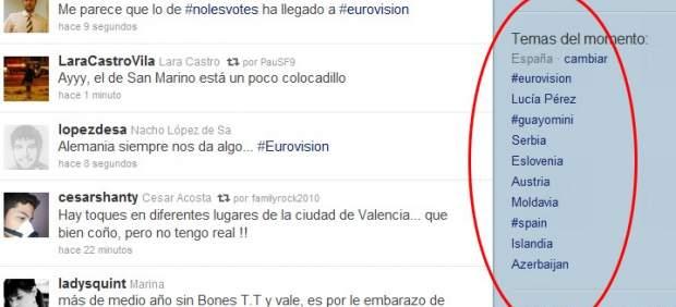 Eurovisión en Twitter