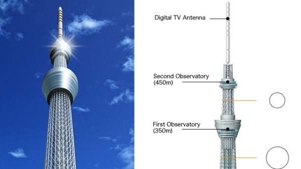 La 'Tokyo Sky Tree'