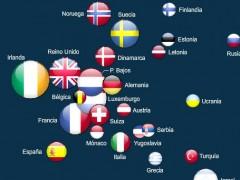Eurovisión, un festival irlandés (de momento)