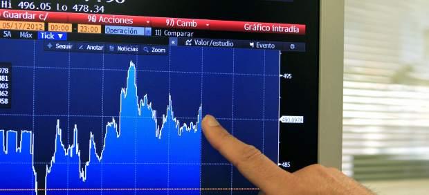 La prima de riesgo española continúa un día más disparada y en cifras históricas
