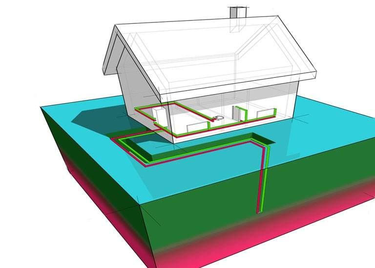 Viviendas con energ a geot rmica barata y limpia - Tipos de calefaccion para casas ...