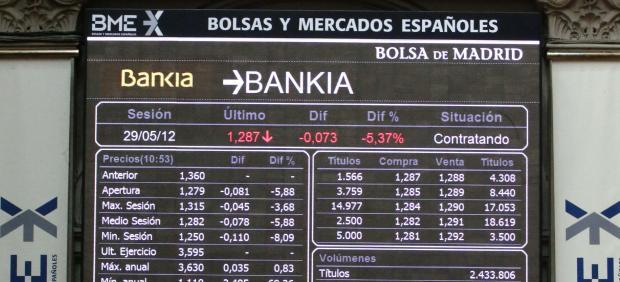 Bankia en la Bolsa