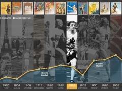'Londres 2012': historia de los Juegos Olímpicos