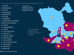 Contenedores amarillos en Madrid