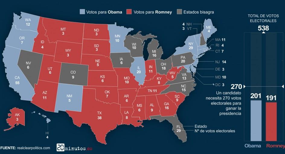 Obama y Romney se juegan la Casa Blanca en estos 11 ...