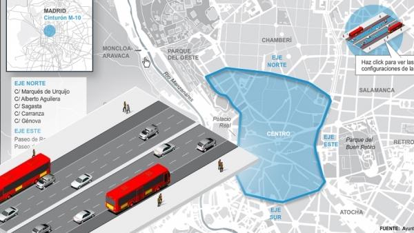 La M-10, el anillo ciclista del centro de Madrid