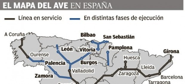 Mapa del AVE en Espa�a